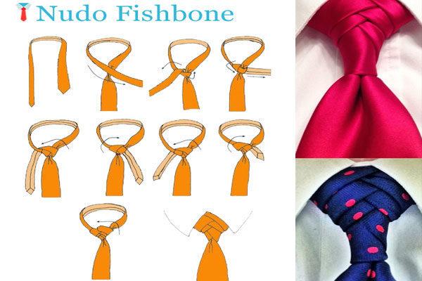 Nó Fishbone